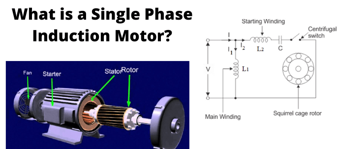 Single-Phase Motor - Types, Uses, Advantages and Disadvantages